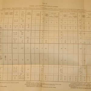 1905 Antique chart outling how the first crop of Auray Oysters raised from caisses amd ground laying where performing.